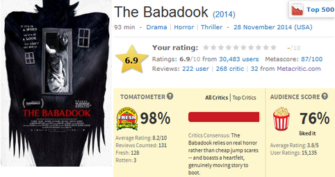 The Babadook 1